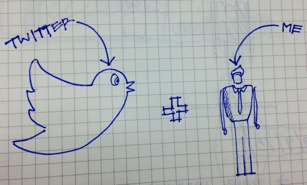 Tweet and me